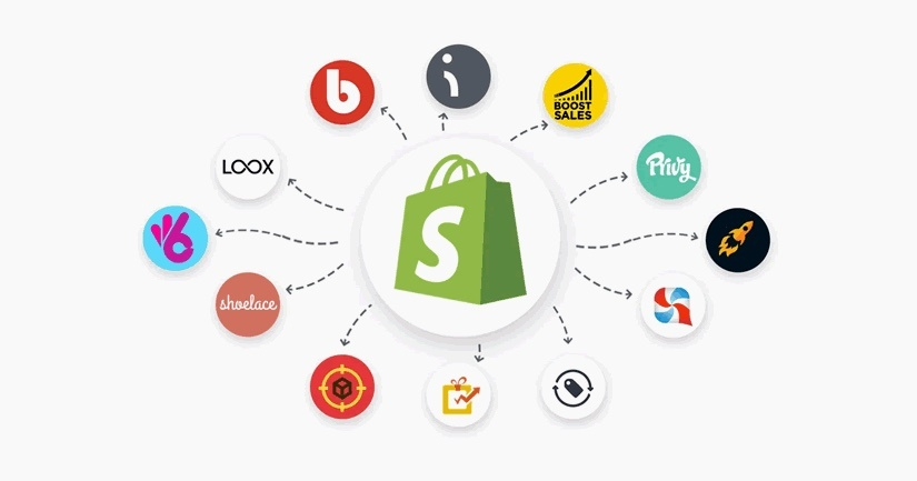 shopify-features